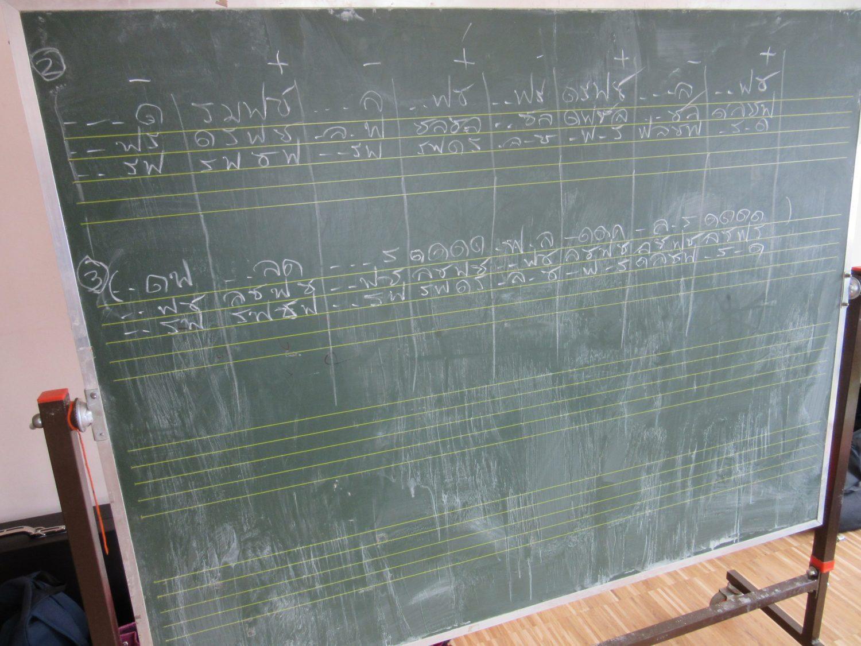 Tafel im Deutschunterricht